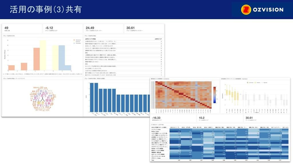© copylight OZVISION inc. 活用の事例(3)共有