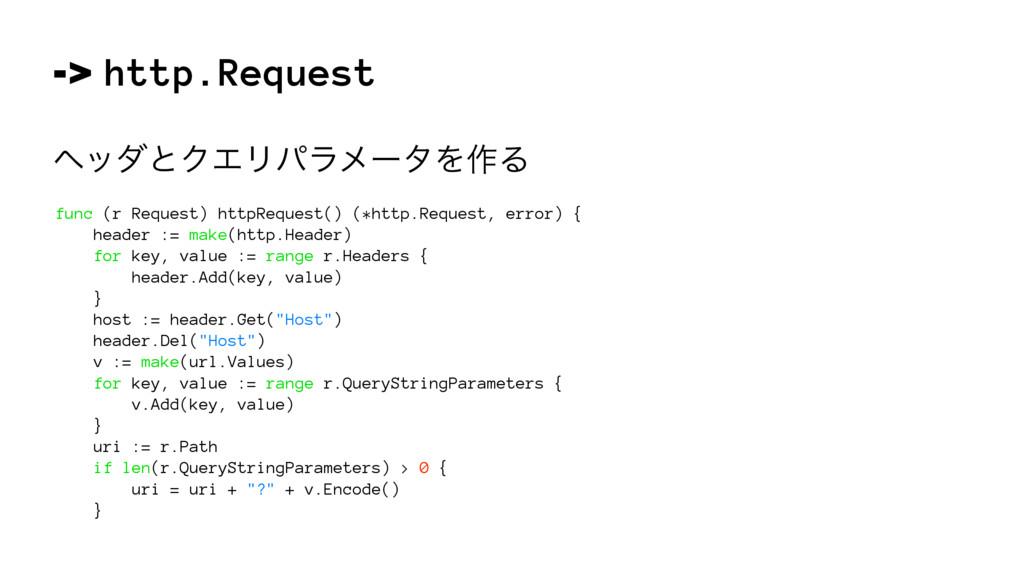 -> http.Request ϔομͱΫΤϦύϥϝʔλΛ࡞Δ func (r Request...