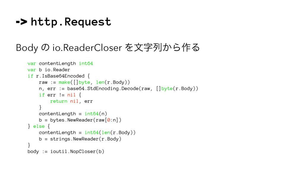 -> http.Request Body ͷ io.ReaderCloser Λจྻ͔Β࡞Δ...