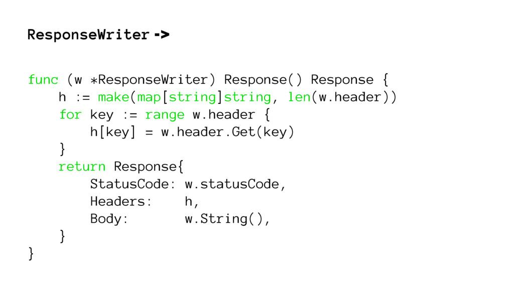 ResponseWriter -> func (w *ResponseWriter) Resp...