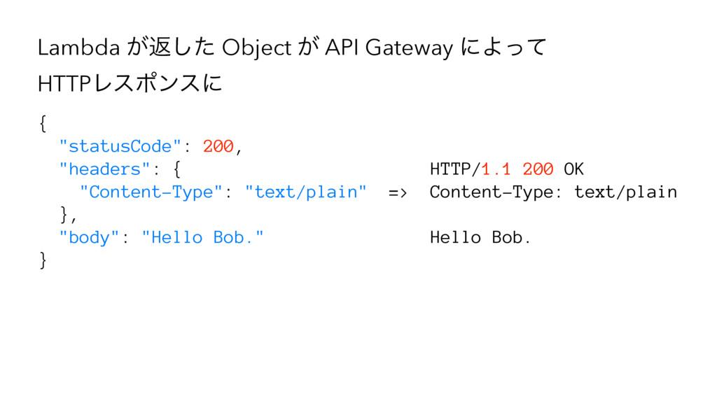 Lambda ͕ฦͨ͠ Object ͕ API Gateway ʹΑͬͯ HTTPϨεϙϯε...