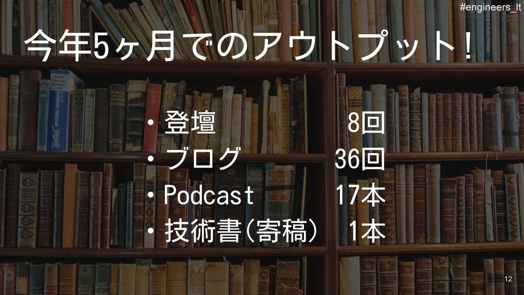 ・登壇     8回 ・ブログ    36回 ・Podcast   17本 ・技術書(寄稿) ...
