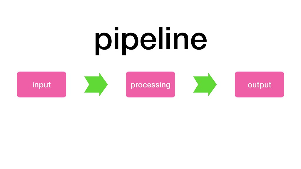 pipeline processing input output