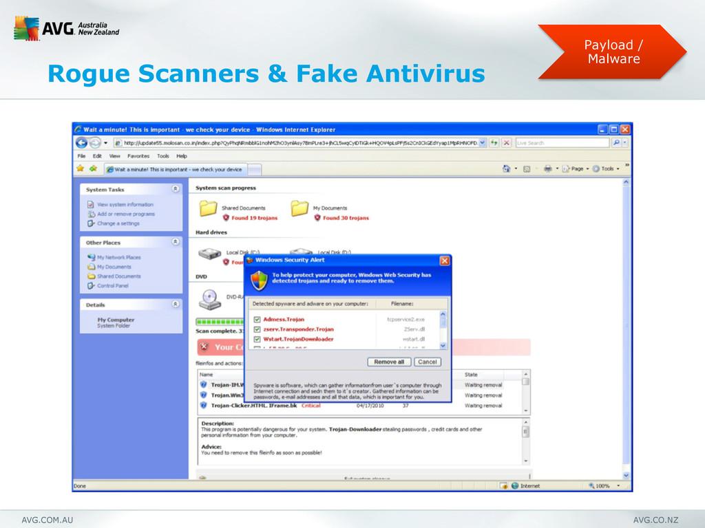 AVG.COM.AU AVG.CO.NZ Rogue Scanners & Fake Anti...