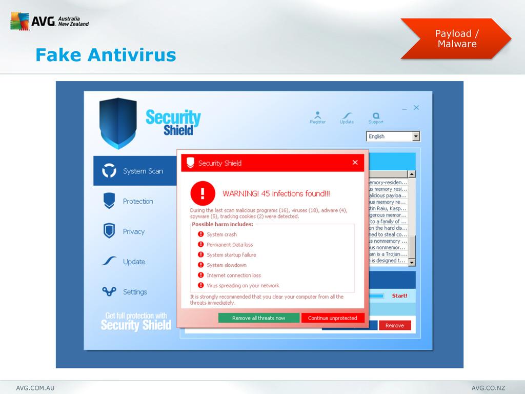 AVG.COM.AU AVG.CO.NZ Fake Antivirus Payload / M...