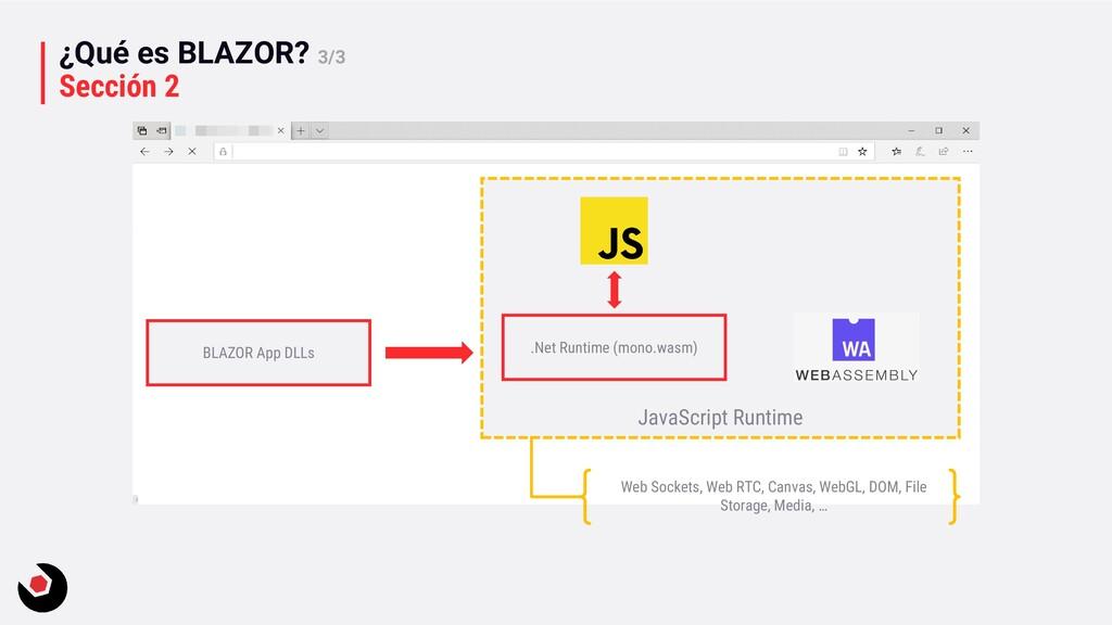 ¿Qué es BLAZOR? 3/3 Sección 2 BLAZOR App DLLs ....