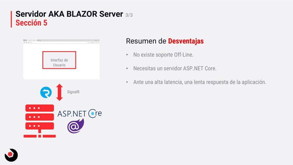 Servidor AKA BLAZOR Server 3/3 Sección 5 Interf...