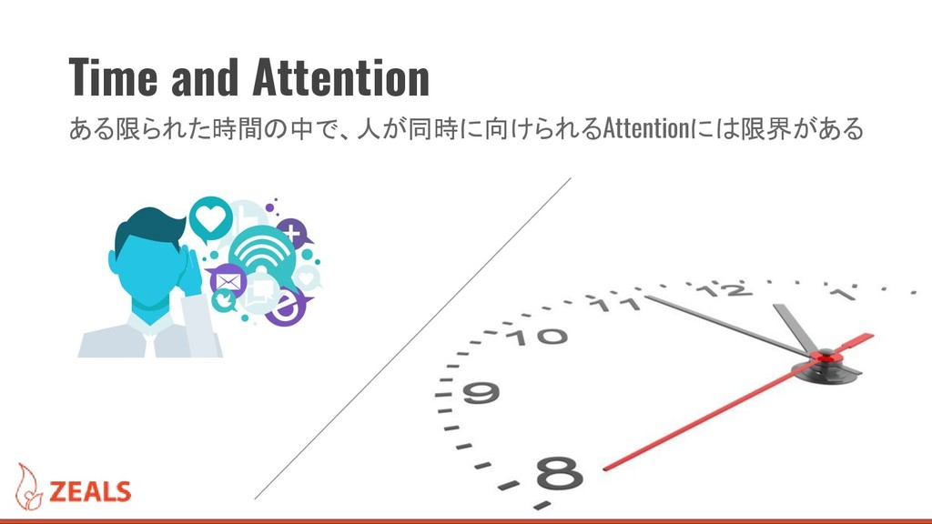Time and Attention ある限られた時間の中で、人が同時に向けられるAttent...