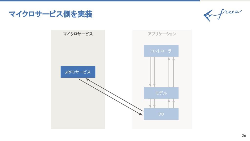 マイクロサービス 26 マイクロサービス側を実装 gRPCサービス アプリケーション モデル ...