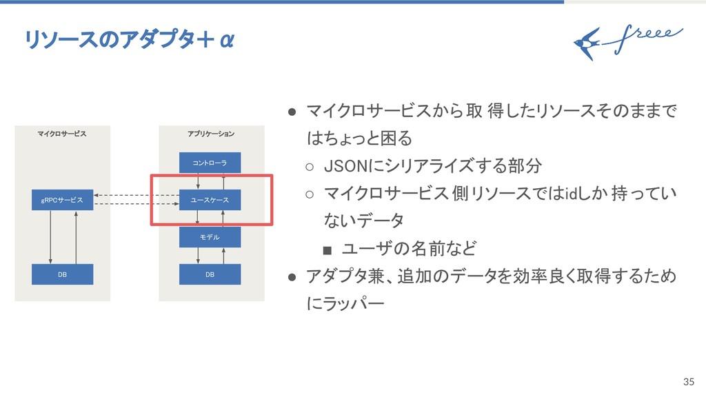 35 リソースのアダプタ+α ● マイクロサービスから取 得したリソースそのままで はちょっと...