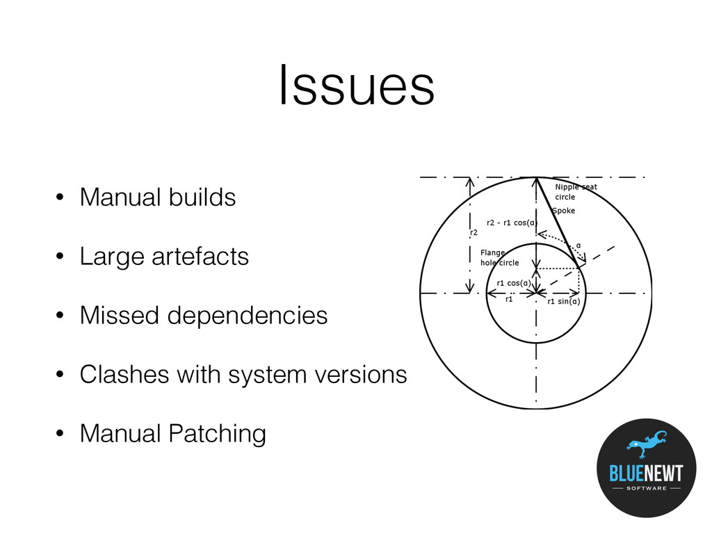 Issues • Manual builds • Large artefacts • Miss...