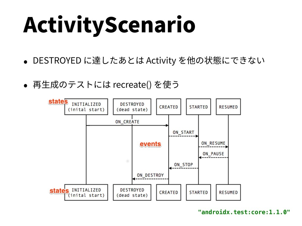ActivityScenario • DESTROYED に達したあとは Activity を...