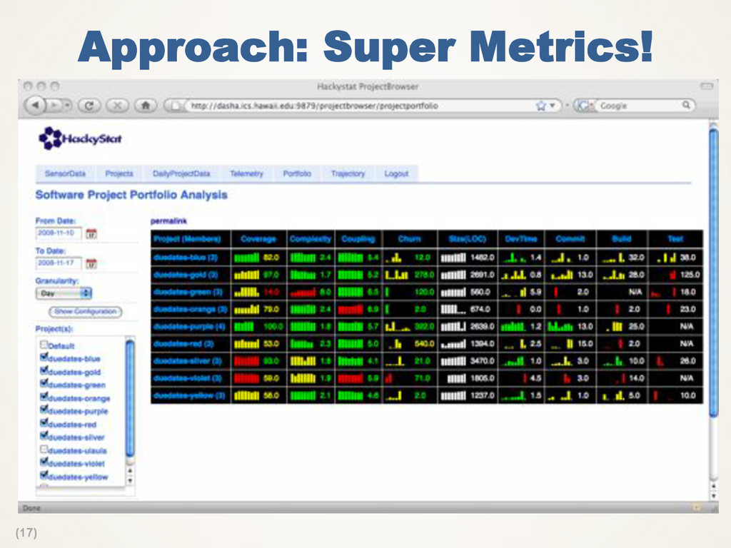 (17) Approach: Super Metrics!