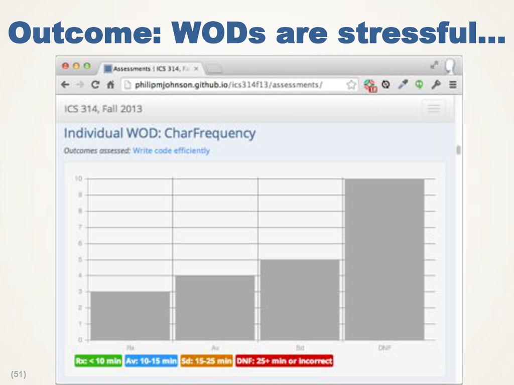 (51) Outcome: WODs are stressful...