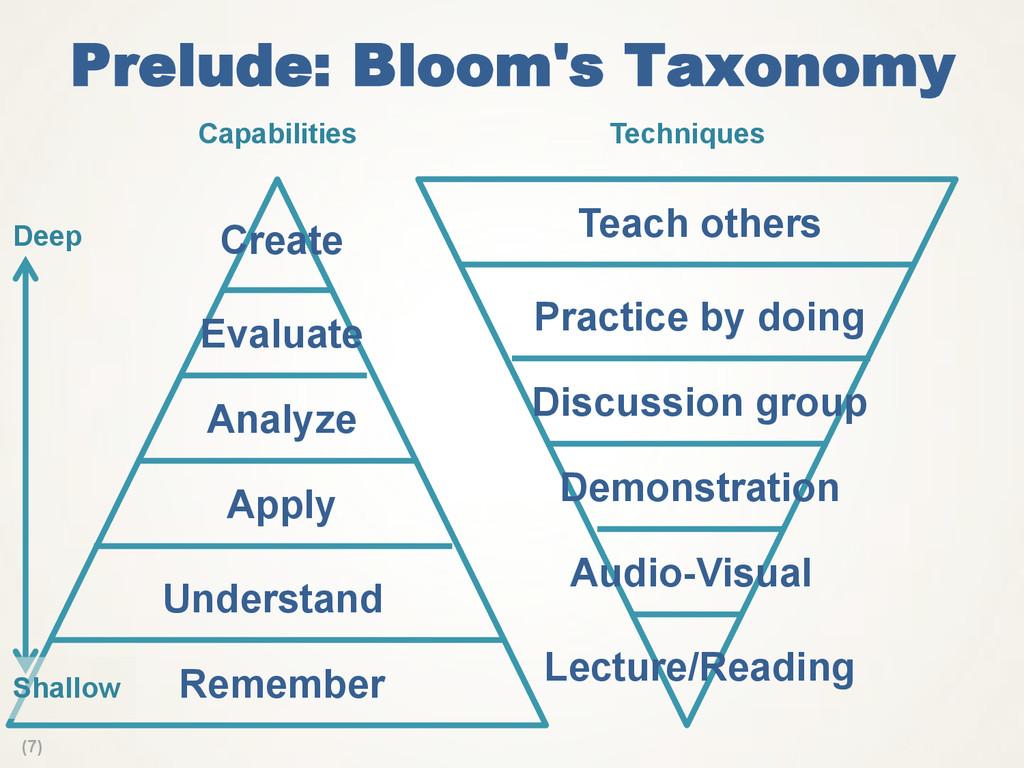 (7) Prelude: Bloom's Taxonomy Analyze Apply Rem...
