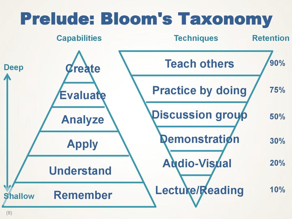 (8) Prelude: Bloom's Taxonomy Analyze Apply Rem...