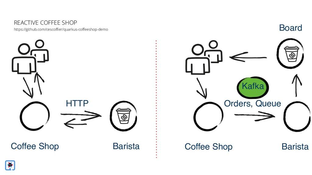 Coffee Shop Barista Coffee Shop Barista HTTP Bo...