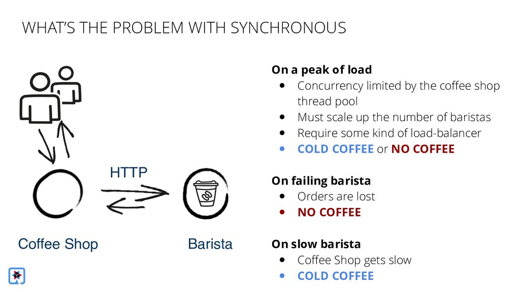 Coffee Shop Barista HTTP WHAT'S THE PROBLEM WIT...