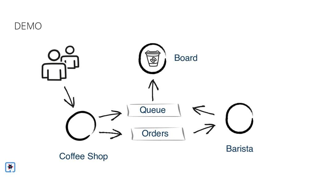 Coffee Shop Barista Board Queue Orders DEMO