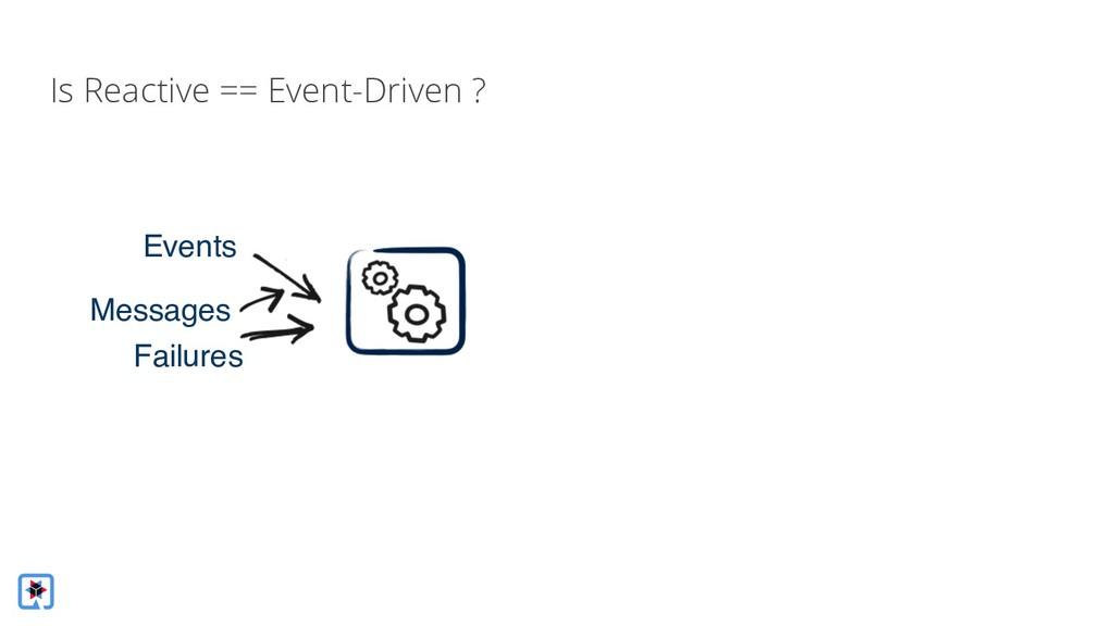 Events Messages Failures Is Reactive == Event-D...