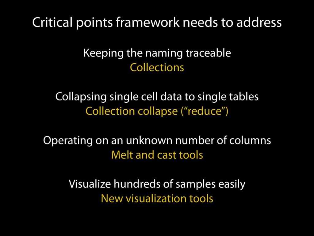 Critical points framework needs to address Keep...