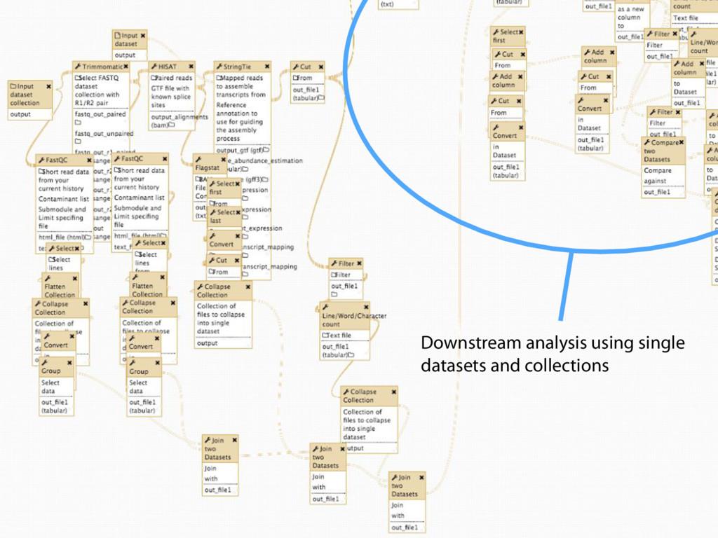 Downstream analysis using single datasets and c...