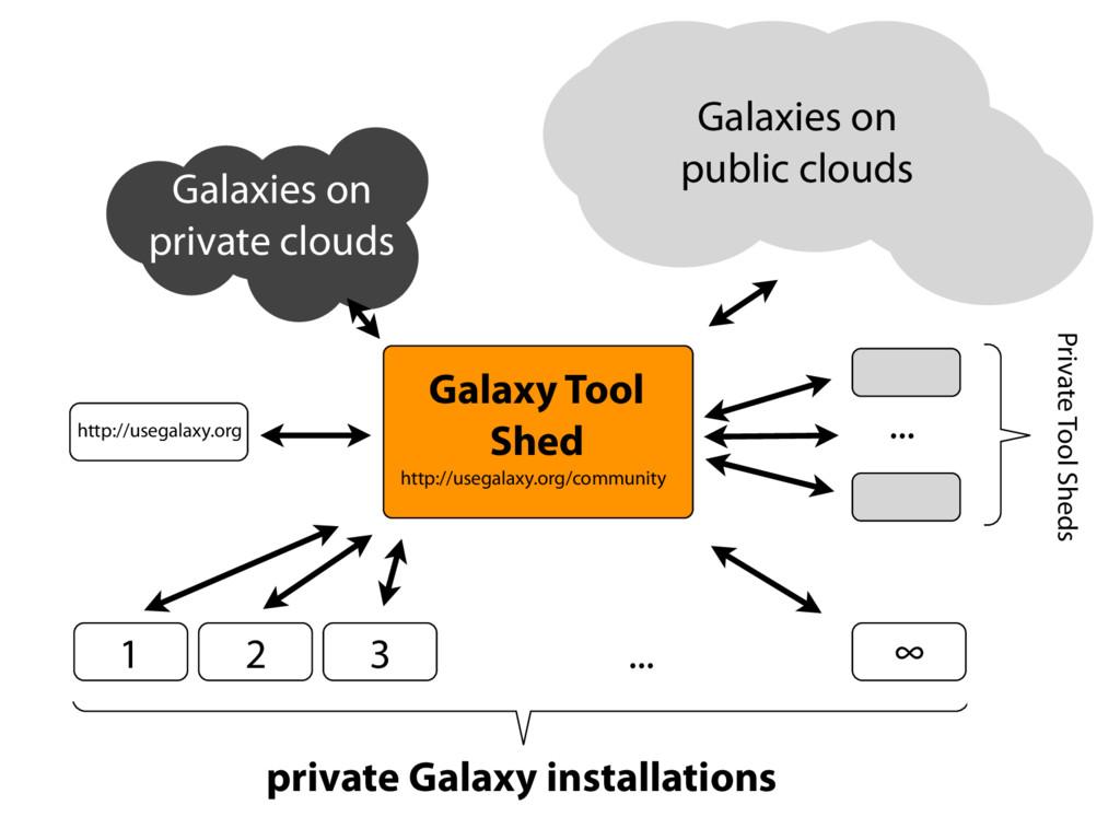 1 2 3 ∞ http://usegalaxy.org http://usegalaxy.o...