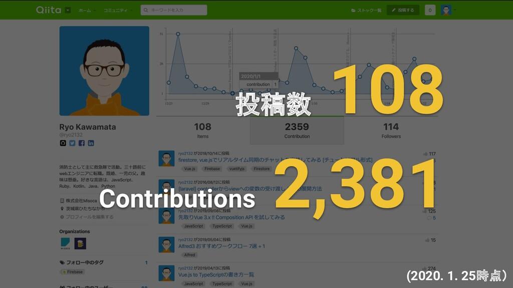 投稿数 108 Contributions 2,381 (2020. 1. 25時点)
