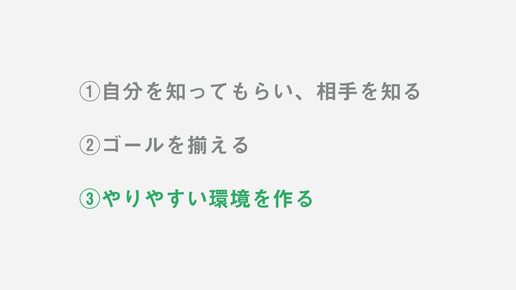 ᶃࣗΛͬͯΒ͍ɺ૬खΛΔ ᶄΰʔϧΛἧ͑Δ ᶅΓ͍͢ڥΛ࡞Δ