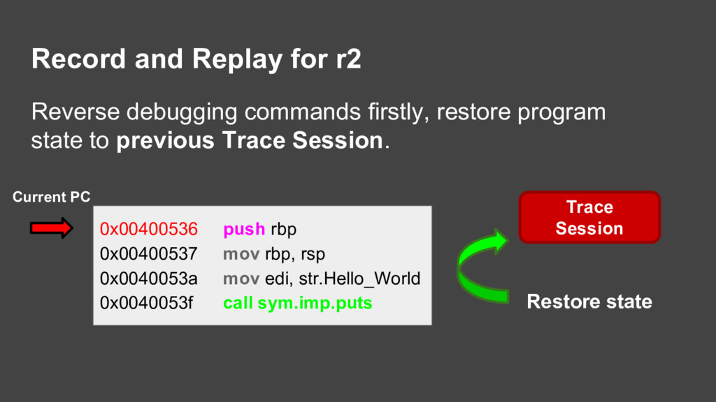 Record and Replay for r2 Reverse debugging comm...