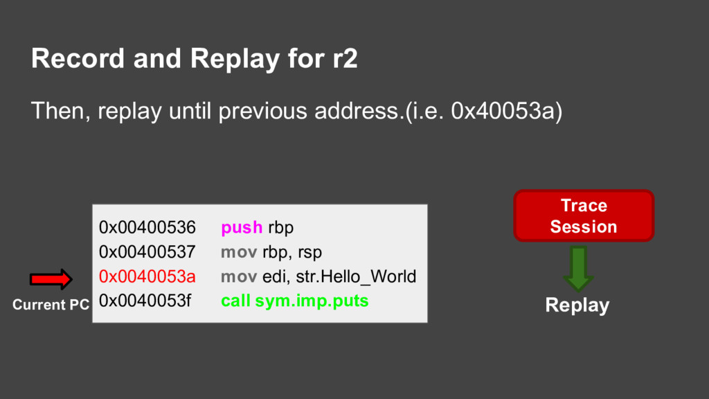 Record and Replay for r2 Then, replay until pre...