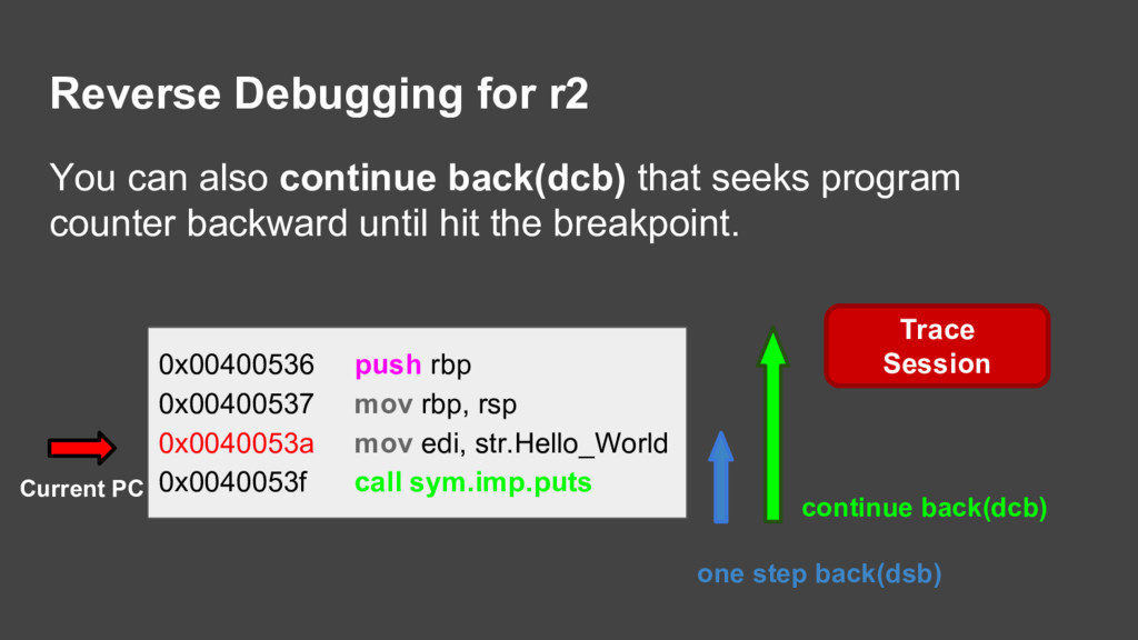 Reverse Debugging for r2 You can also continue ...