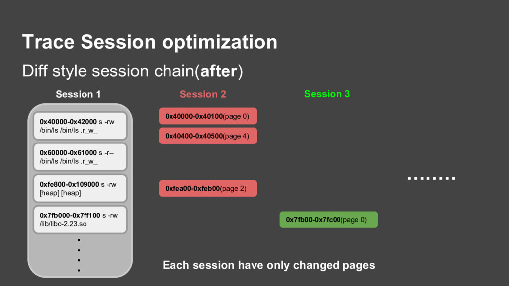 Trace Session optimization Diff style session c...