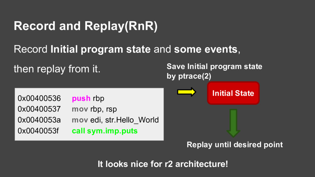 Record and Replay(RnR) Record Initial program s...