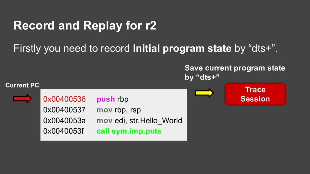 Record and Replay for r2 Firstly you need to re...
