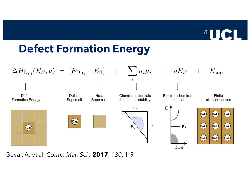 Defect Formation Energy § Overview Goyal, A. et...