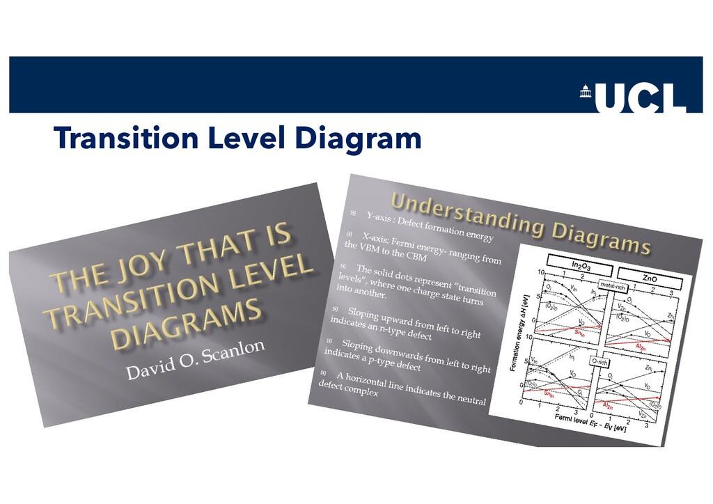 Transition Level Diagram