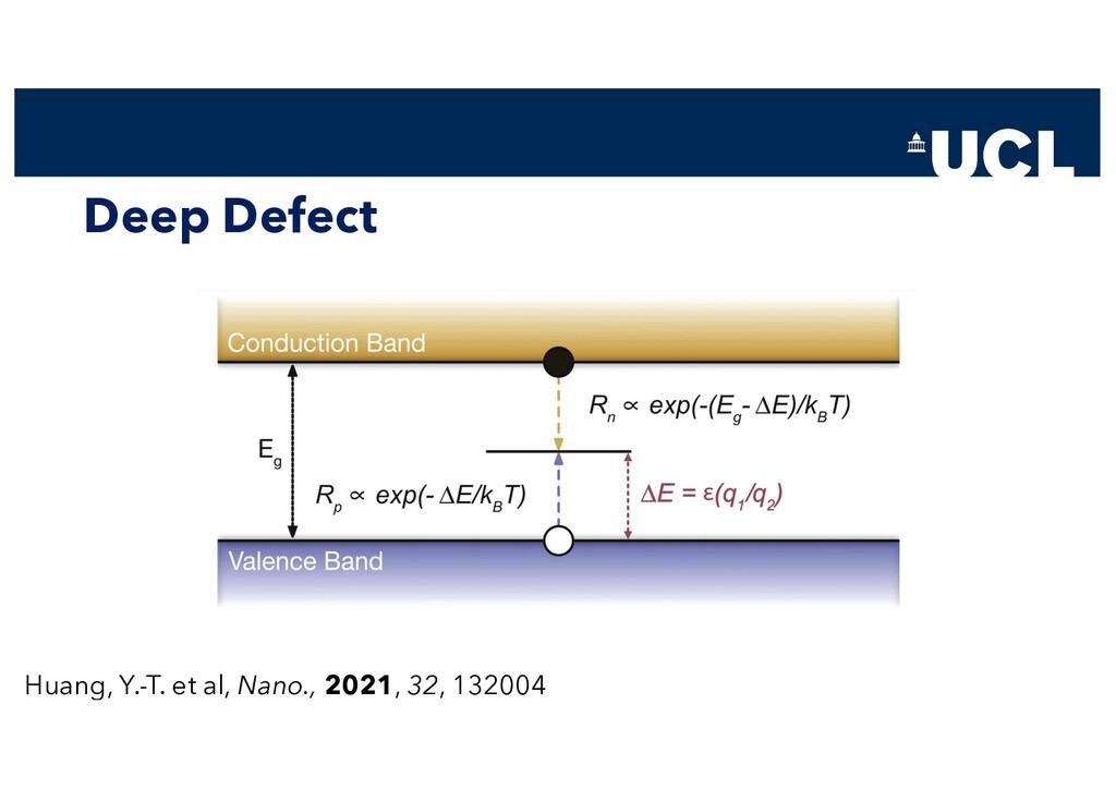 Deep Defect Huang, Y.-T. et al, Nano., 2021, 32...
