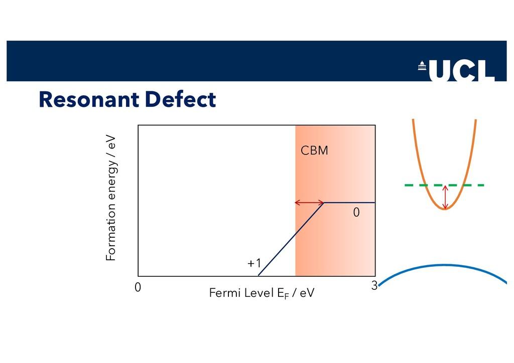 Resonant Defect Fermi Level EF / eV Formation e...