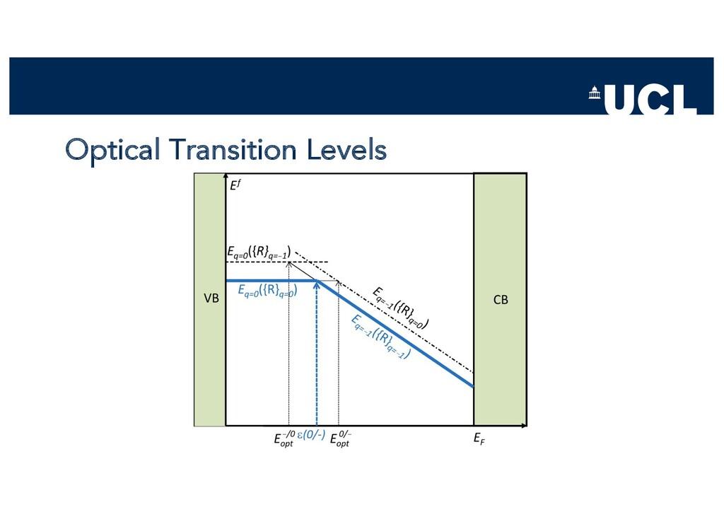 Optical Transition Levels