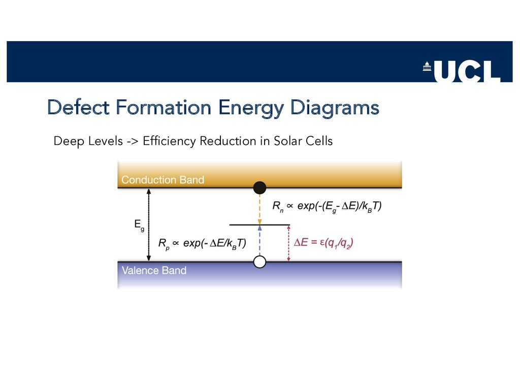 Defect Formation Energy Diagrams Deep Levels ->...