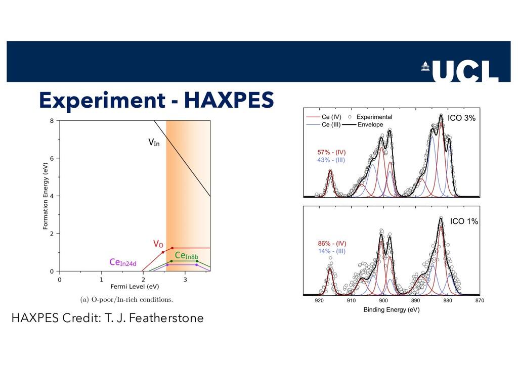 Experiment - HAXPES HAXPES Credit: T. J. Feathe...