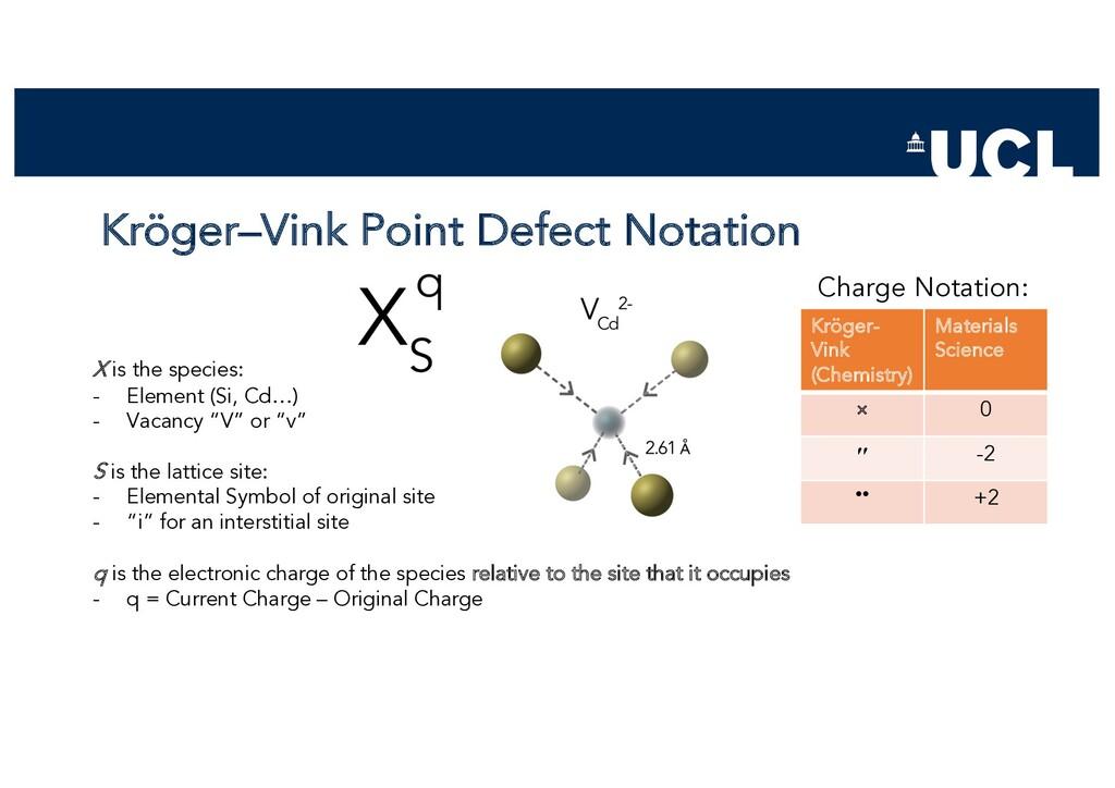 Kröger–Vink Point Defect Notation X is the spec...
