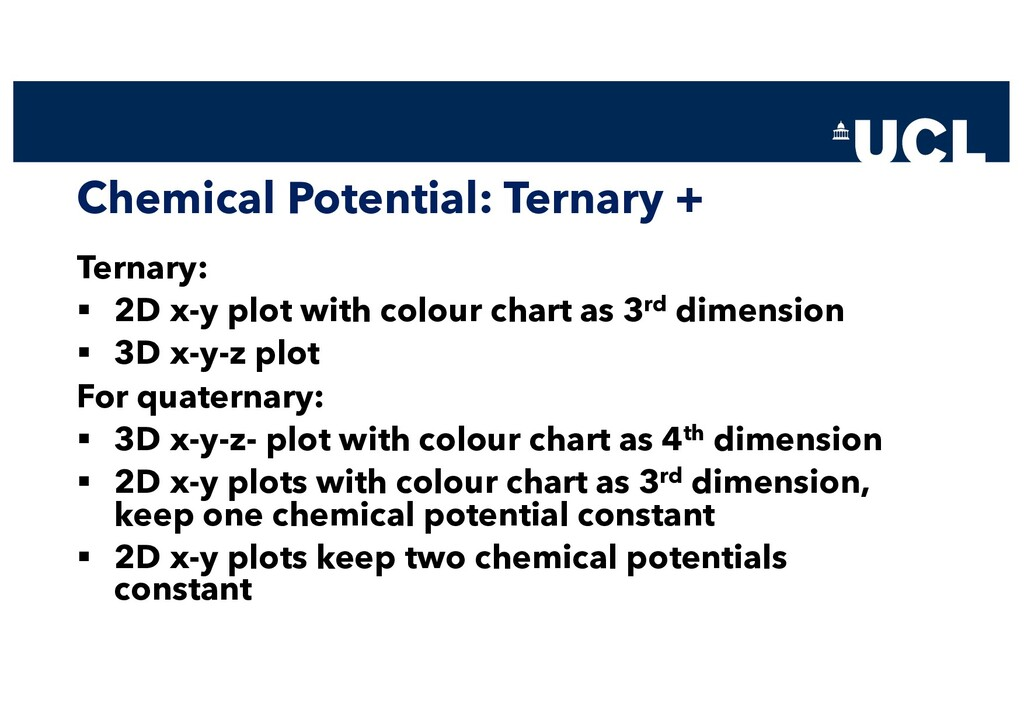 Chemical Potential: Ternary + Ternary: § 2D x-y...