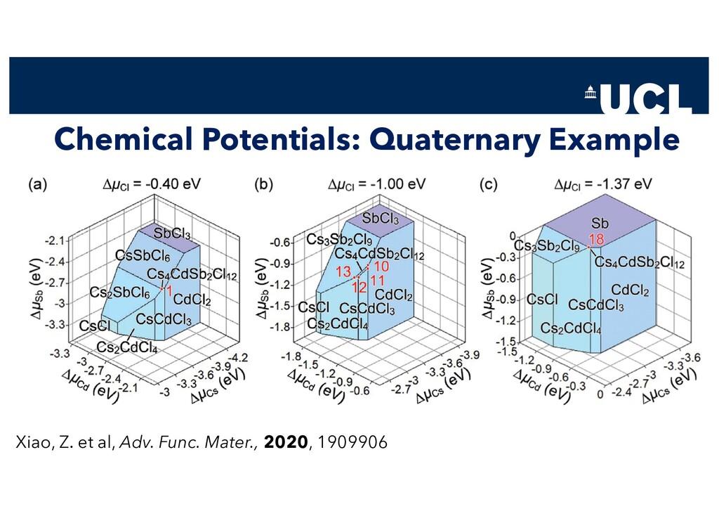 Chemical Potentials: Quaternary Example § Overv...