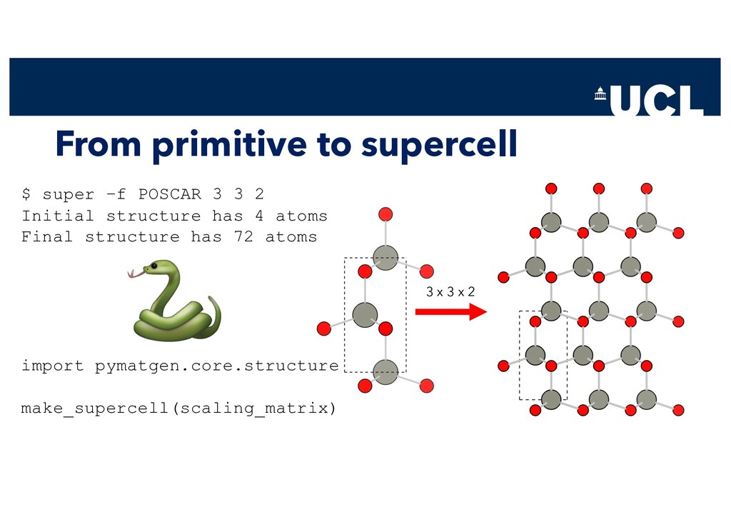 From primitive to supercell 3 x 3 x 2 $ super –...