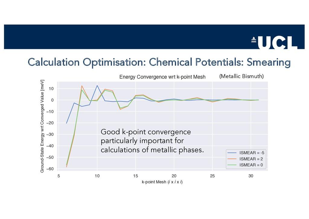 Calculation Optimisation: Chemical Potentials: ...