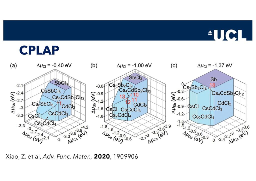 CPLAP § Overview Xiao, Z. et al, Adv. Func. Mat...