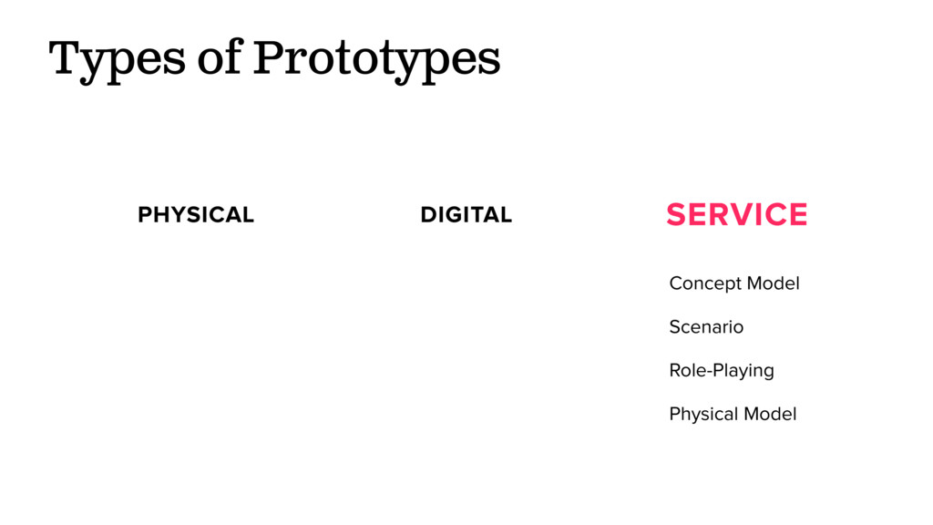 Types of Prototypes PHYSICAL SERVICE DIGITAL Co...