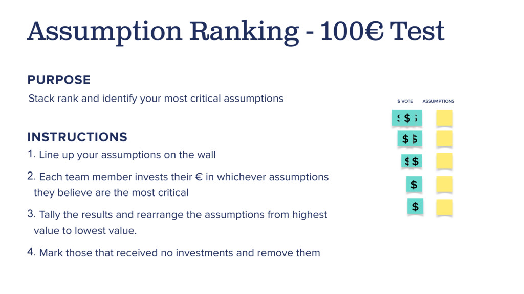 $ $ $ $ $ $ $ $ $ $ VOTE ASSUMPTIONS Stack rank...